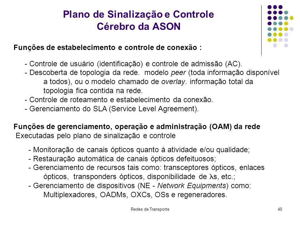 Redes de Transporte40 Plano de Sinalização e Controle Cérebro da ASON Funções de estabelecimento e controle de conexão : - Controle de usuário (identi