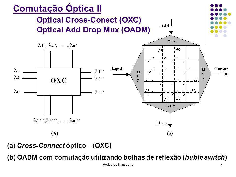 Redes de Transporte5 Comutação Óptica II Optical Cross-Conect (OXC) Optical Add Drop Mux (OADM) (a) Cross-Connect óptico – (OXC) (b) OADM com comutaçã