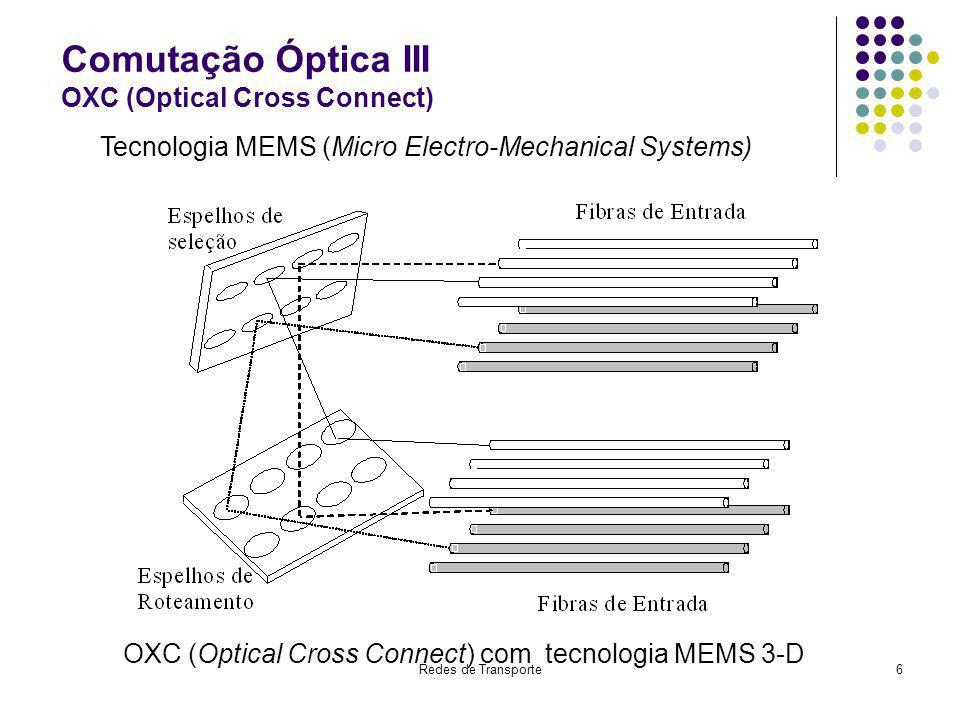 Redes de Transporte37 Rede Óptica com Chaveamento Automático Automatic Switched Optical Network (ASON) Recomendação G.ASON e G.ASTN do ITU (2003) Definição: É uma rede de transporte (ou Rede Núcleo) baseada em tecnologia óptica DWDM com comutação automática por demanada de conexões de rede Características Plano de sinalização/Plano de Dados Independentes (out- band signalling) Conjunto de Interfaces entre planos e usuários Conjunto de protocolos de sinalização e OAM Infra-estrutura óptica DWDM e OTN