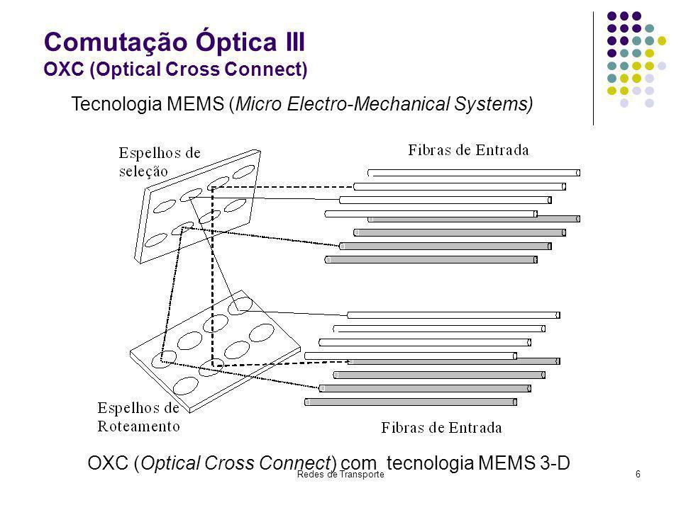Redes de Transporte7 Multiplexador Demultiplexador Óptico I Blocos funcionais básicos de (a) Multiplexação e (b) Demultiplexação.