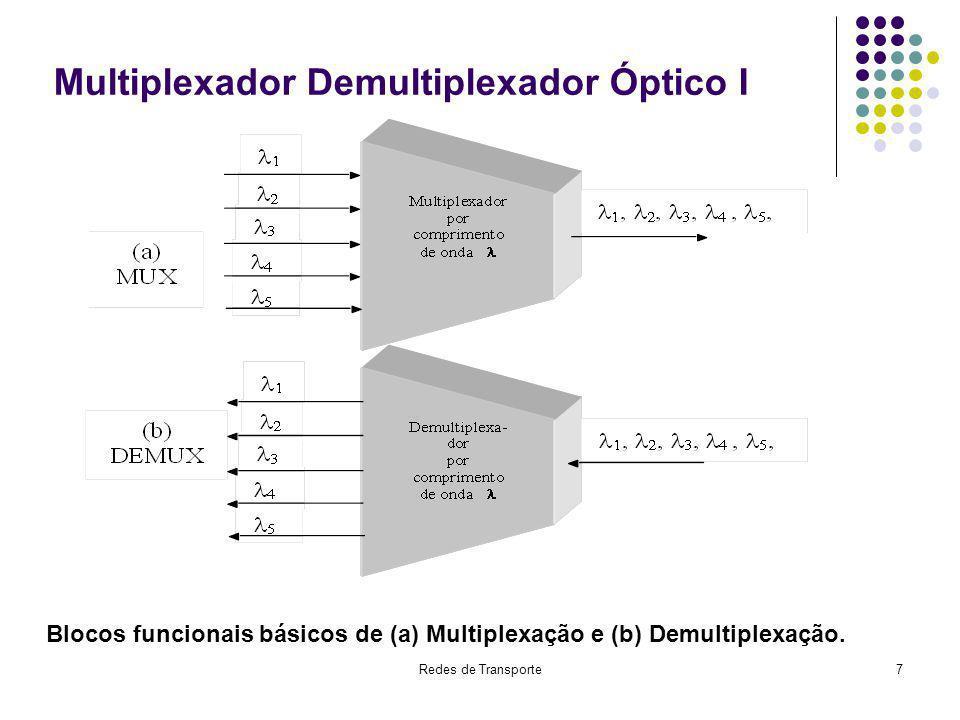 Redes de Transporte8 Multiplexador Demultiplexador Óptico II Multiplexador óptico baseado em tecnologia de acopladores [19]