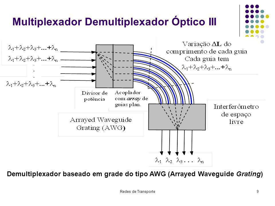 Redes de Transporte30 TC Transmission Convergence OT Optical Transmission