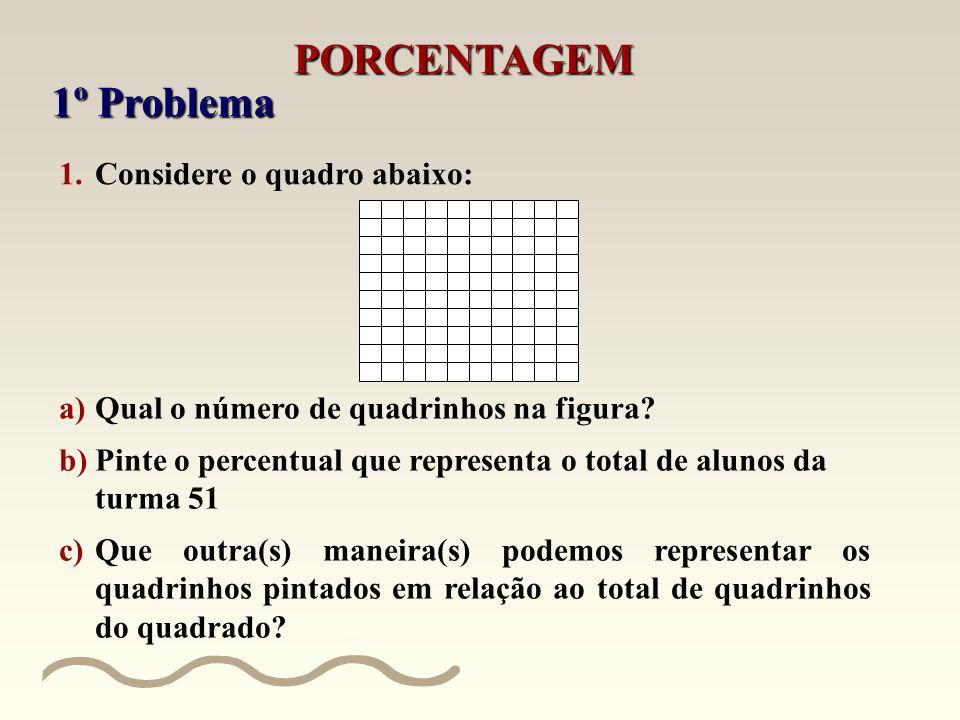 % Representação percentual por meio da malha quadriculada: 2º momento PORCENTAGEMPORCENTAGEM