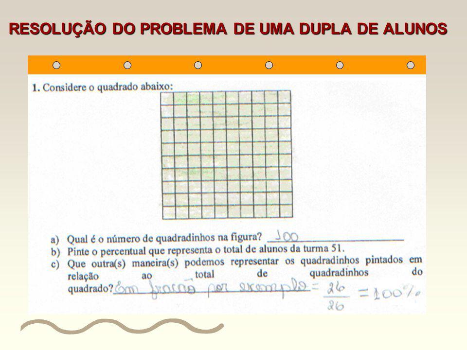 a)Qual o número de quadrinhos na figura? b)Pinte o percentual que representa o total de alunos da turma 51 c)Que outra(s) maneira(s) podemos represent