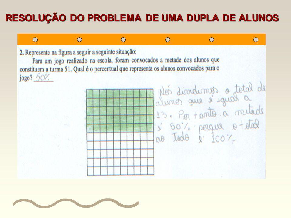 2º Problema Para um jogo realizado na escola, foi convocada a metade dos alunos que constitui a turma 51. Qual é o percentual que representa os alunos