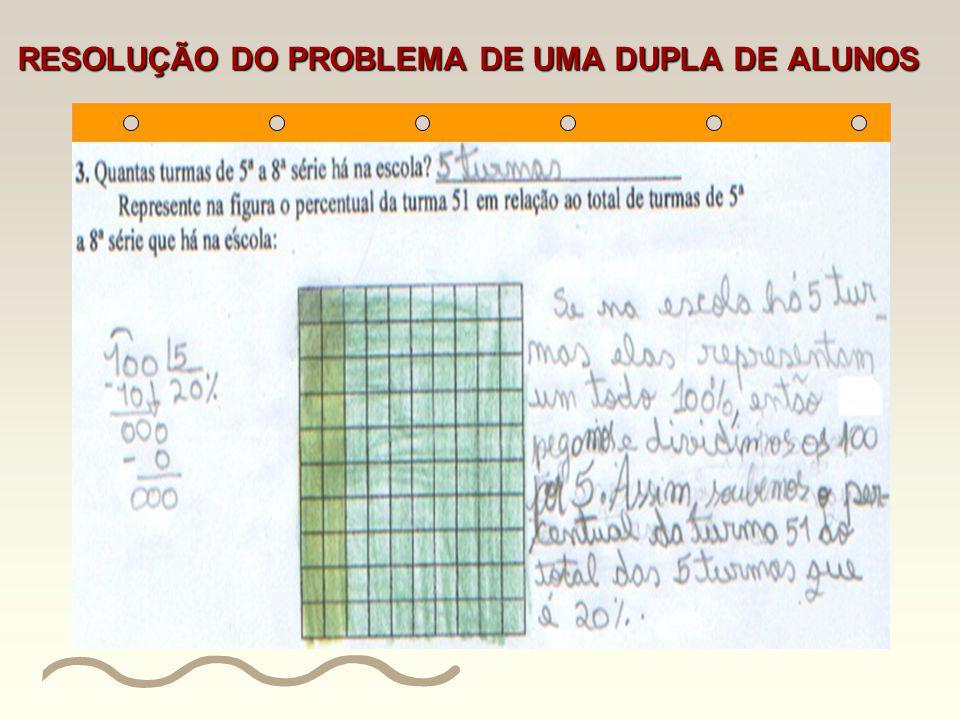 3º Problema Quantas turmas de 5ª a 8ª série há na escola? Represente na figura o percentual da turma 51 em relação ao total de turmas de 5ª a 8ª série