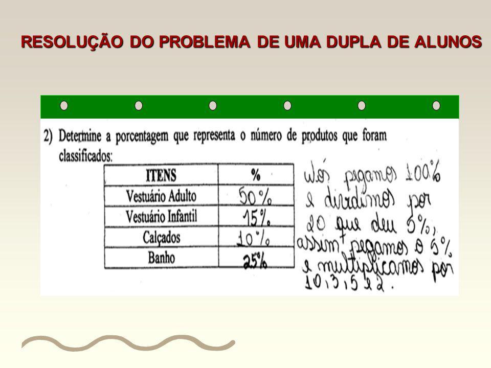 Problema 2 Determine a porcentagem que representa o número de produtos que foram classificados: ITENS % Vestuário Adulto Vestuário Infantil Calçados B