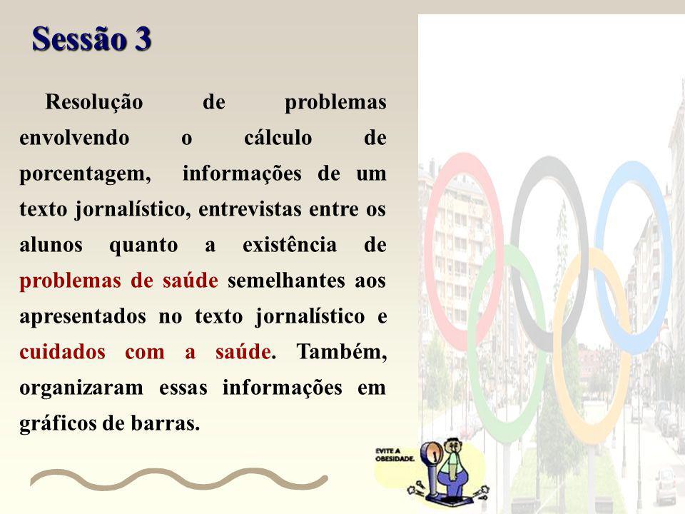 ESQUEMA REPRESENTATIVO DA RESOLUÇÃO DE UMA DUPLA DE ALUNOS PROBLEMA 3