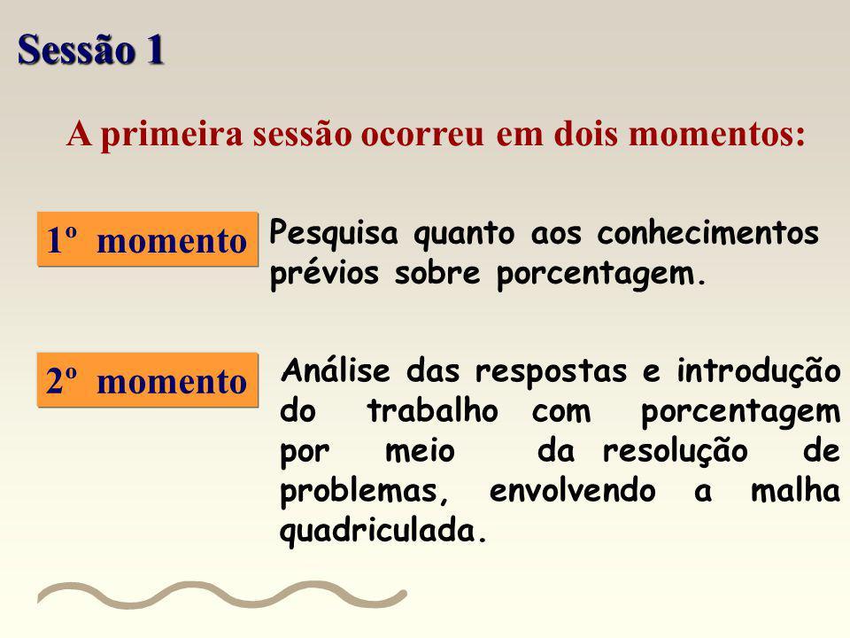 Sessão 1 A primeira sessão ocorreu em dois momentos: Pesquisa quanto aos conhecimentos prévios sobre porcentagem. 1º momento 2º momento