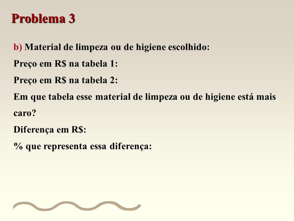 Problema 3 A dupla ou trio deverá escolher um tipo de alimento, um material de limpeza ou de higiene e uma bebida que conste tanto na TABELA 1 como na