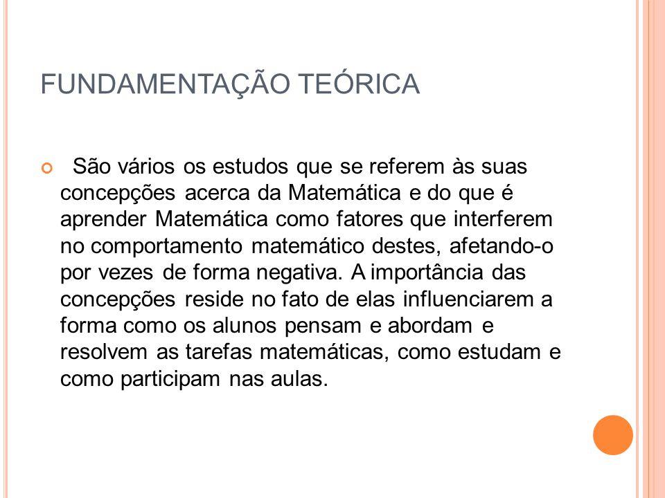 HIPÓTESES DA INVESTIGAÇÃO Sobre as concepções dos alunos 1.