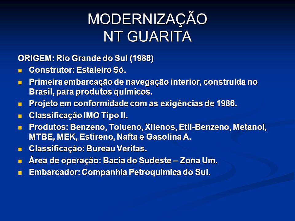 MODERNIZAÇÃO NT GUARITA ORIGEM: Rio Grande do Sul (1988) Construtor: Estaleiro Só. Construtor: Estaleiro Só. Primeira embarcação de navegação interior