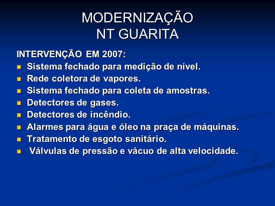 MODERNIZAÇÃO NT GUARITA INTERVENÇÃO EM 2007: Sistema fechado para medição de nível. Sistema fechado para medição de nível. Rede coletora de vapores. R