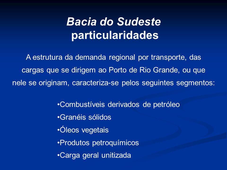 Bacia do Sudeste particularidades A estrutura da demanda regional por transporte, das cargas que se dirigem ao Porto de Rio Grande, ou que nele se ori