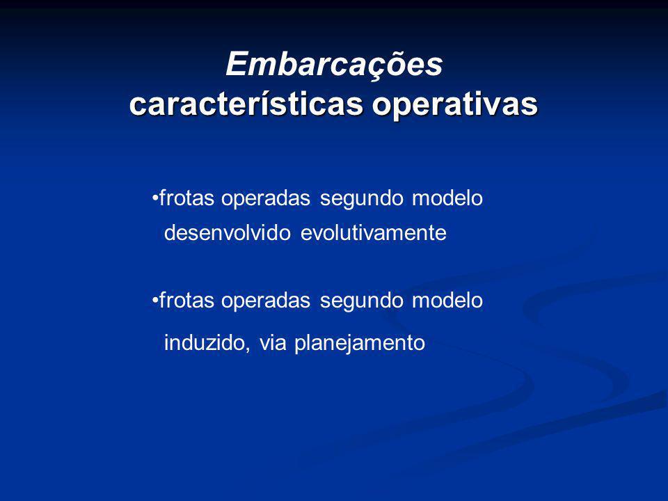Embarcações características operativas frotas operadas segundo modelo desenvolvido evolutivamente frotas operadas segundo modelo induzido, via planeja