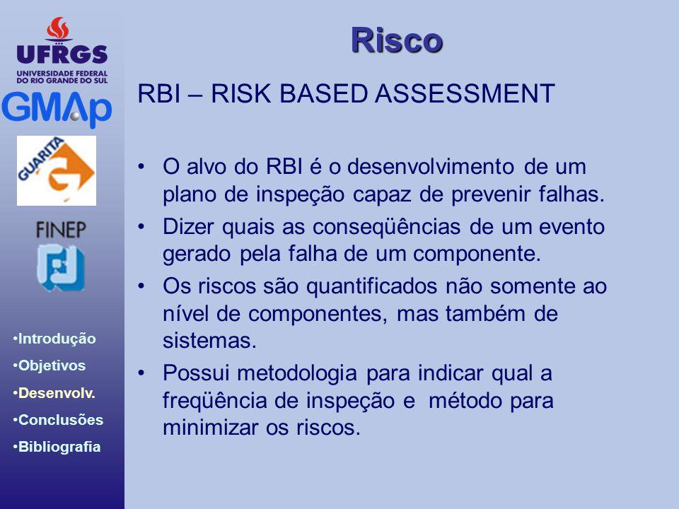 Risco Introdução Objetivos Desenvolv. Conclusões Bibliografia RBI – RISK BASED ASSESSMENT O alvo do RBI é o desenvolvimento de um plano de inspeção ca