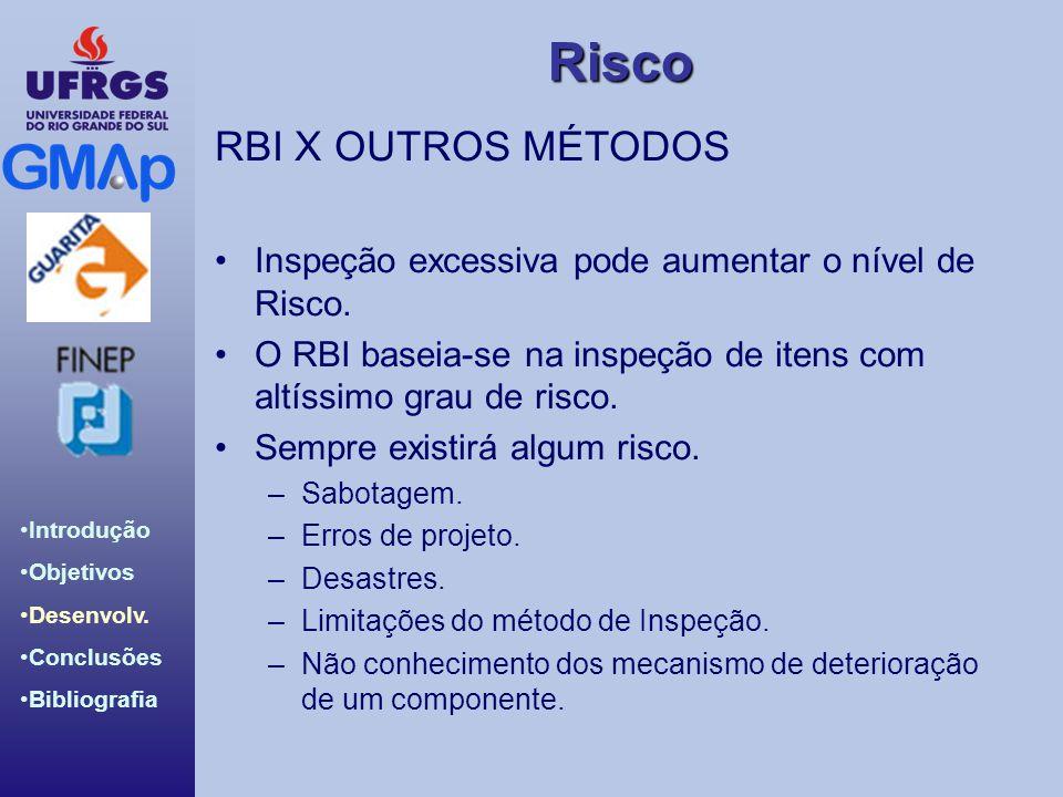 Risco Introdução Objetivos Desenvolv. Conclusões Bibliografia RBI X OUTROS MÉTODOS Inspeção excessiva pode aumentar o nível de Risco. O RBI baseia-se