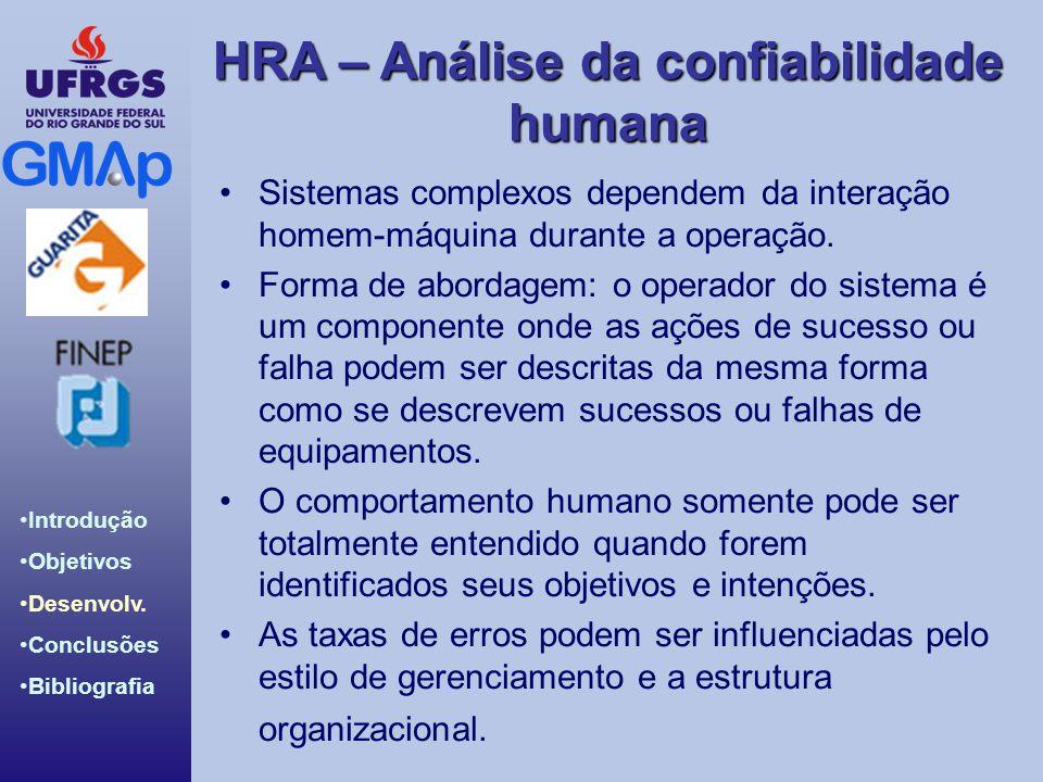 HRA – Análise da confiabilidade humana Introdução Objetivos Desenvolv. Conclusões Bibliografia Sistemas complexos dependem da interação homem-máquina