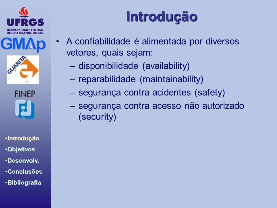 Introdução Introdução Objetivos Desenvolv. Conclusões Bibliografia A confiabilidade é alimentada por diversos vetores, quais sejam: –disponibilidade (