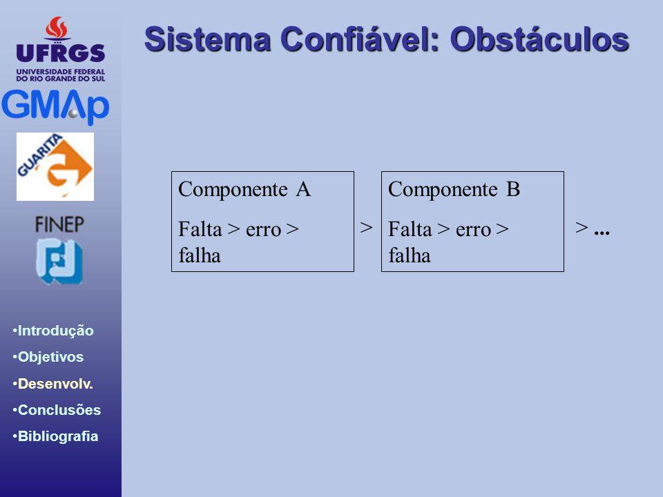 Sistema Confiável: Obstáculos Introdução Objetivos Desenvolv. Conclusões Bibliografia Componente A Falta > erro > falha Componente B Falta > erro > fa