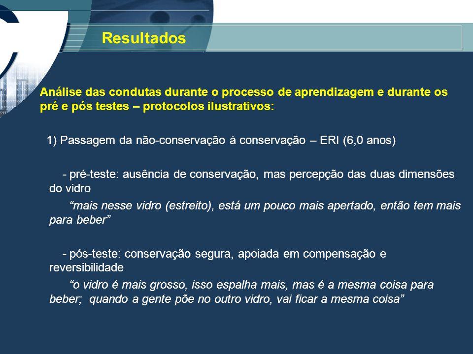 Análise das condutas durante o processo de aprendizagem e durante os pré e pós testes – protocolos ilustrativos: 1) Passagem da não-conservação à conservação – ERI (6,0 anos) - pré-teste: ausência de conservação, mas percepção das duas dimensões do vidro mais nesse vidro (estreito), está um pouco mais apertado, então tem mais para beber - pós-teste: conservação segura, apoiada em compensação e reversibilidade o vidro é mais grosso, isso espalha mais, mas é a mesma coisa para beber; quando a gente põe no outro vidro, vai ficar a mesma coisa Resultados