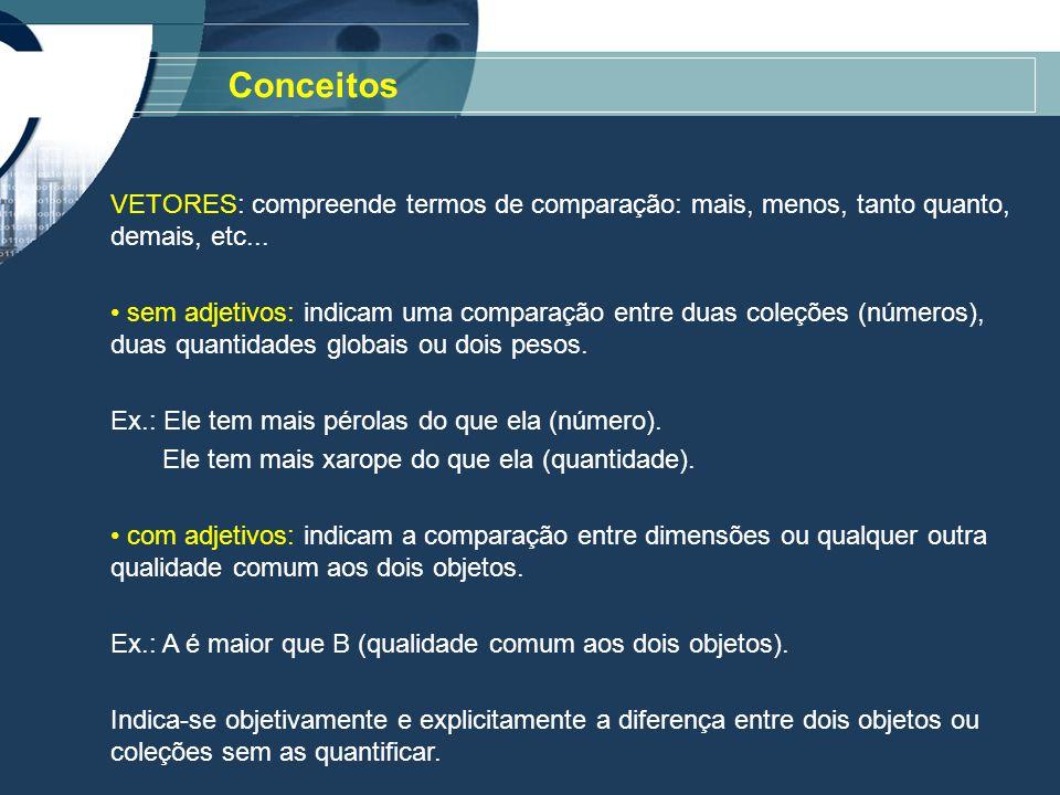 VETORES: compreende termos de comparação: mais, menos, tanto quanto, demais, etc...