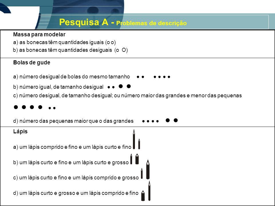 Pesquisa A - Problemas de descrição Massa para modelar a) as bonecas têm quantidades iguais (o o) b) as bonecas têm quantidades desiguais (o O) Bolas de gude a) número desigual de bolas do mesmo tamanho b) número igual, de tamanho desigual c) número desigual, de tamanho desigual; ou número maior das grandes e menor das pequenas d) número das pequenas maior que o das grandes Lápis a) um lápis comprido e fino e um lápis curto e fino b) um lápis curto e fino e um lápis curto e grosso c) um lápis curto e fino e um lápis comprido e grosso d) um lápis curto e grosso e um lápis comprido e fino