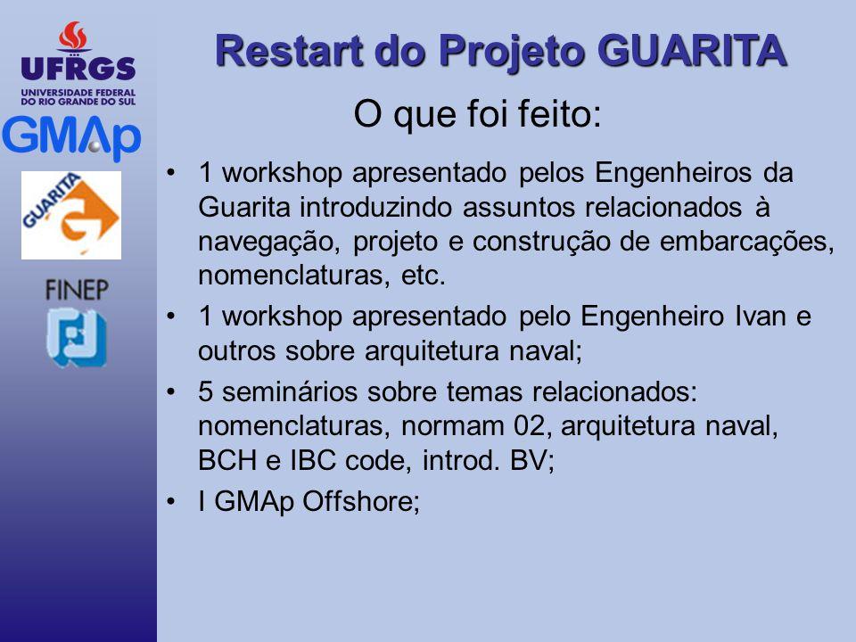 Restart do Projeto GUARITA O que foi feito: 1 workshop apresentado pelos Engenheiros da Guarita introduzindo assuntos relacionados à navegação, projeto e construção de embarcações, nomenclaturas, etc.