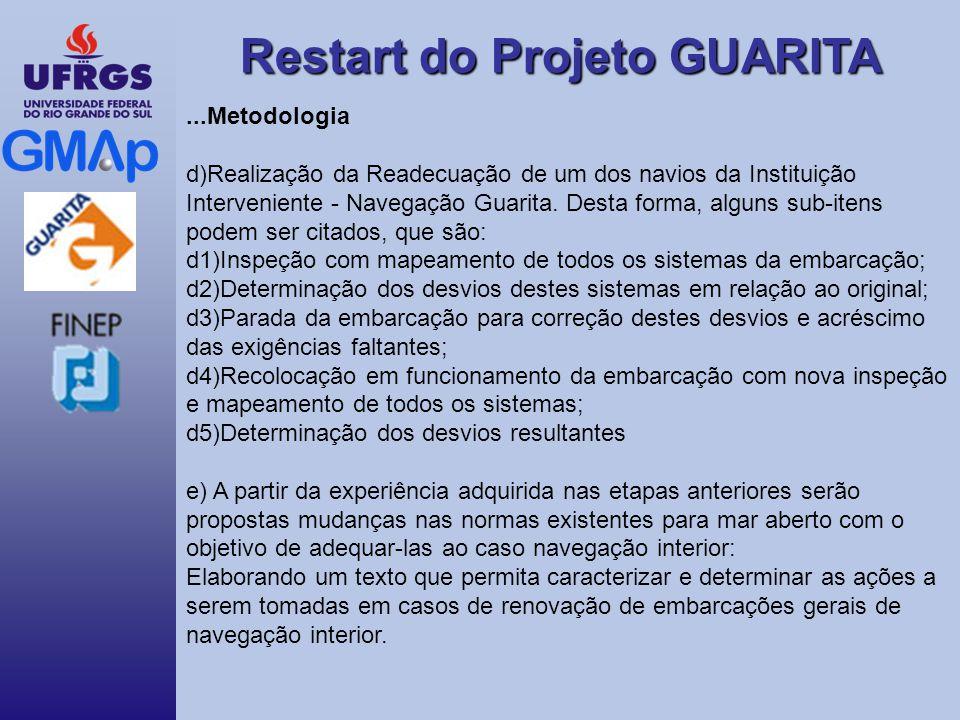 Restart do Projeto GUARITA...Metodologia d)Realização da Readecuação de um dos navios da Instituição Interveniente - Navegação Guarita.