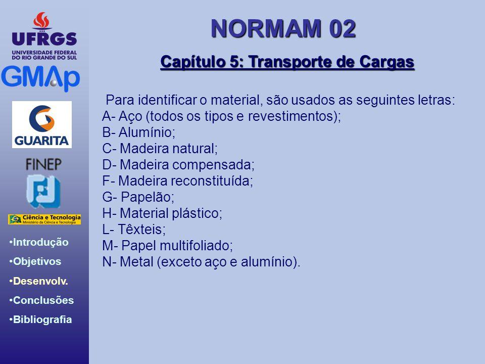 NORMAM 02 Introdução Objetivos Desenvolv. Conclusões Bibliografia Capítulo 5: Transporte de Cargas Para identificar o material, são usados as seguinte