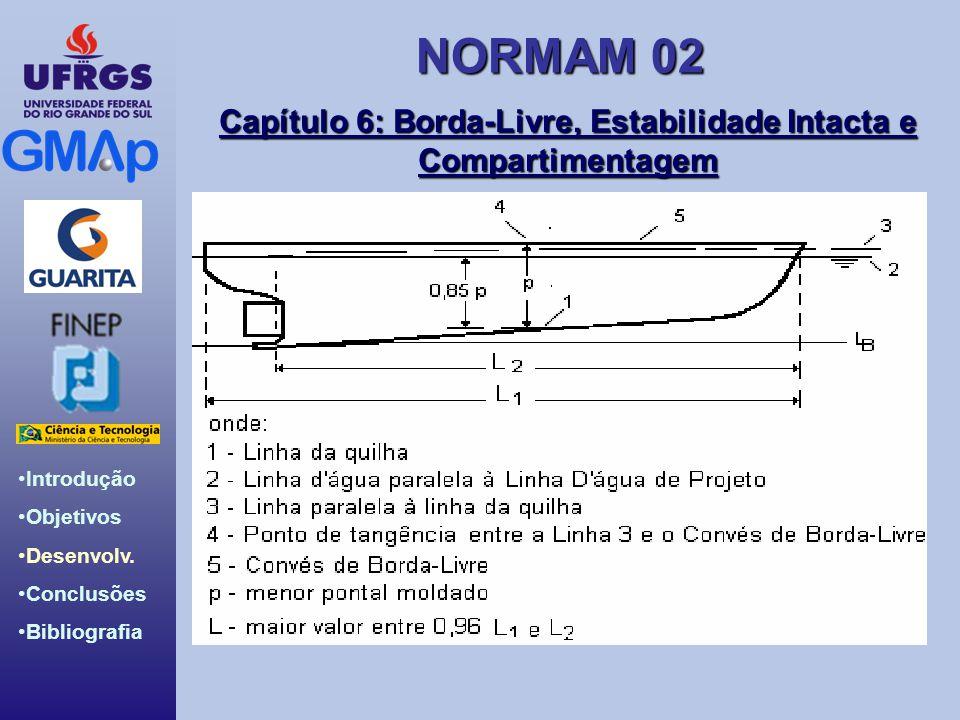 NORMAM 02 Introdução Objetivos Desenvolv. Conclusões Bibliografia Capítulo 6: Borda-Livre, Estabilidade Intacta e Compartimentagem