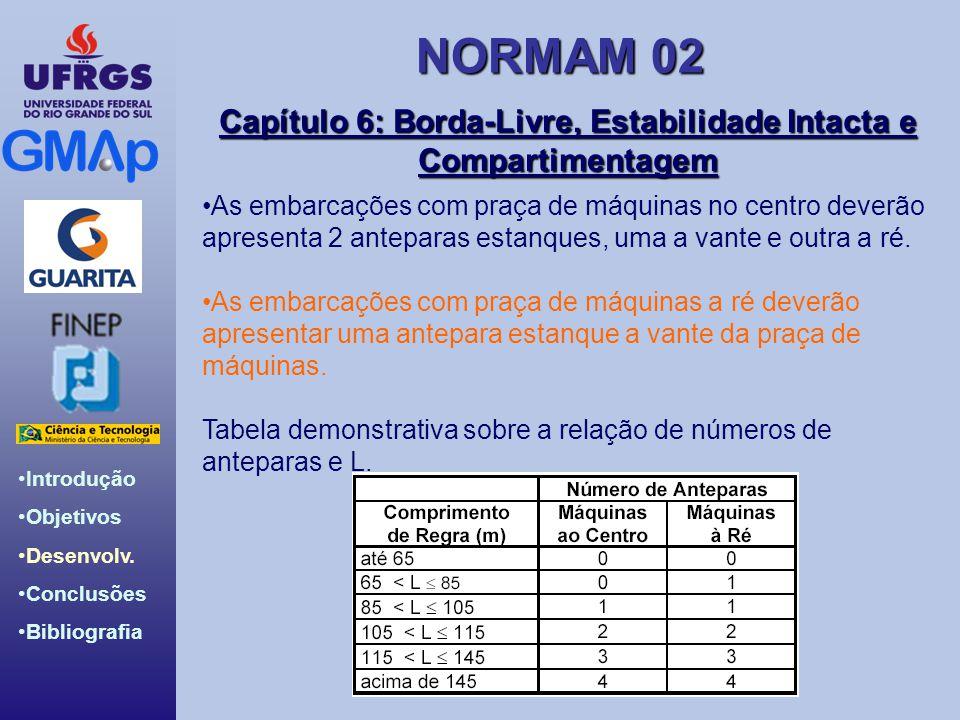 NORMAM 02 Introdução Objetivos Desenvolv. Conclusões Bibliografia Capítulo 6: Borda-Livre, Estabilidade Intacta e Compartimentagem As embarcações com