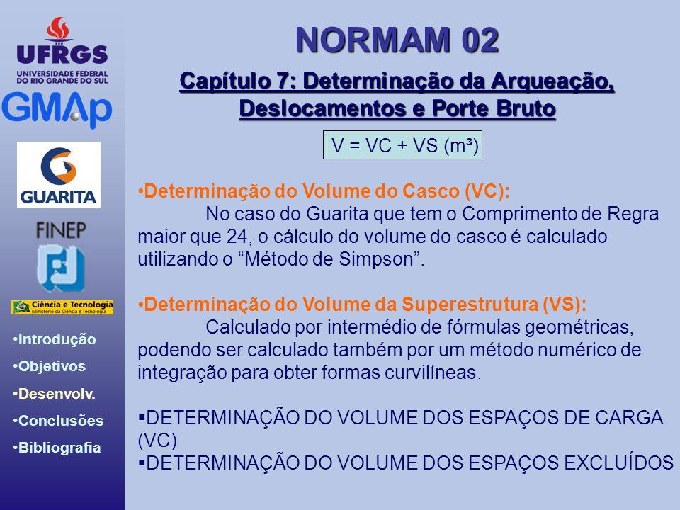 NORMAM 02 Introdução Objetivos Desenvolv. Conclusões Bibliografia Capítulo 7: Determinação da Arqueação, Deslocamentos e Porte Bruto V = VC + VS (m³)