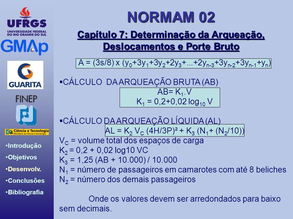NORMAM 02 Introdução Objetivos Desenvolv. Conclusões Bibliografia Capítulo 7: Determinação da Arqueação, Deslocamentos e Porte Bruto A = (3s/8) x (y 0