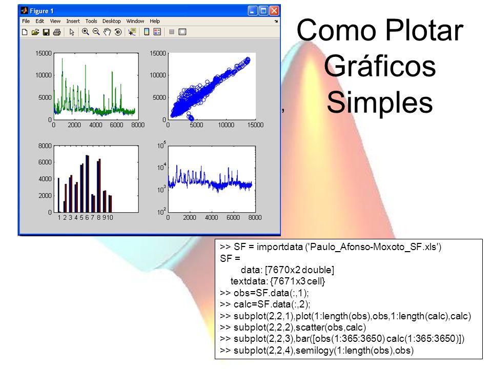 Como Plotar Gráficos Simples 2D(plot, fplot, ezplot, ezpolar, ezcontour, ezcontourf, hist, bar, normplot) 3D(ezplot3, ezsurf, ezsurfc) >> SF = importdata ( Paulo_Afonso-Moxoto_SF.xls ) SF = data: [7670x2 double] textdata: {7671x3 cell} >> obs=SF.data(:,1); >> calc=SF.data(:,2); >> subplot(2,2,1),plot(1:length(obs),obs,1:length(calc),calc) >> subplot(2,2,2),scatter(obs,calc) >> subplot(2,2,3),bar([obs(1:365:3650) calc(1:365:3650)]) >> subplot(2,2,4),semilogy(1:length(obs),obs)