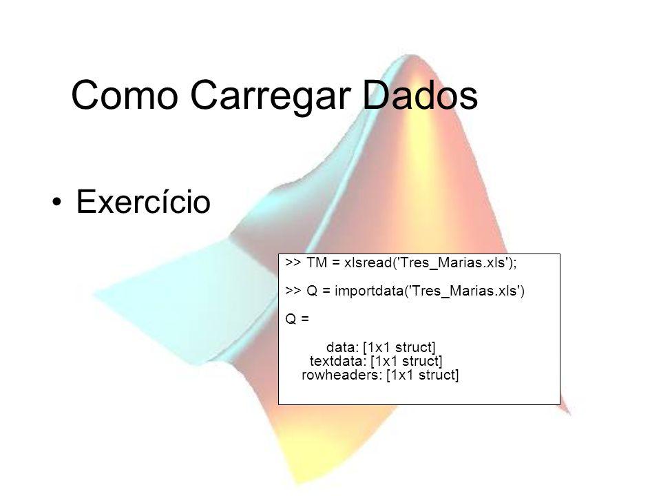 Como Carregar Dados Exercício >> TM = xlsread('Tres_Marias.xls'); >> Q = importdata('Tres_Marias.xls') Q = data: [1x1 struct] textdata: [1x1 struct] r