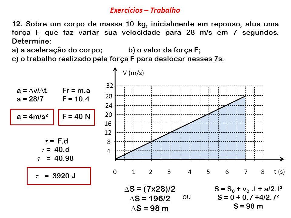 12. Sobre um corpo de massa 10 kg, inicialmente em repouso, atua uma força F que faz variar sua velocidade para 28 m/s em 7 segundos. Determine: a) a