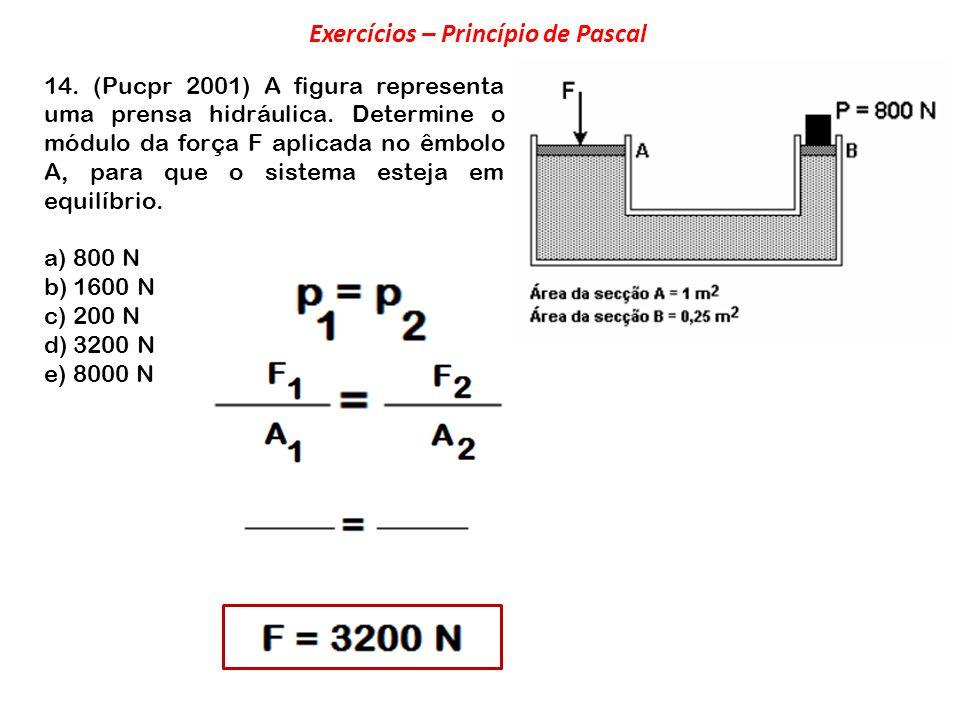 14. (Pucpr 2001) A figura representa uma prensa hidráulica. Determine o módulo da força F aplicada no êmbolo A, para que o sistema esteja em equilíbri