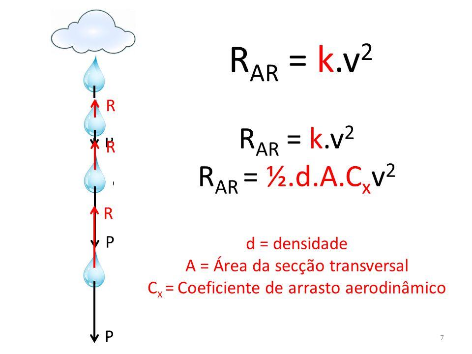 7 P P R R P R P R AR = k.v 2 R AR = ½.d.A.C x v 2 d = densidade A = Área da secção transversal C x = Coeficiente de arrasto aerodinâmico