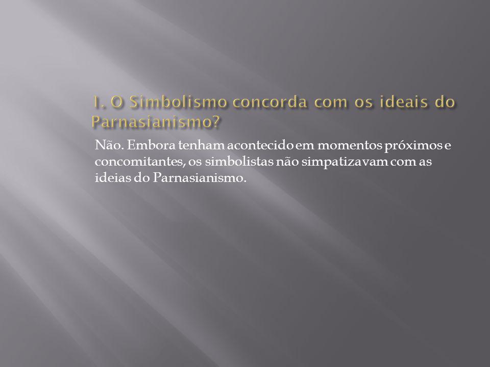 Não. Embora tenham acontecido em momentos próximos e concomitantes, os simbolistas não simpatizavam com as ideias do Parnasianismo.