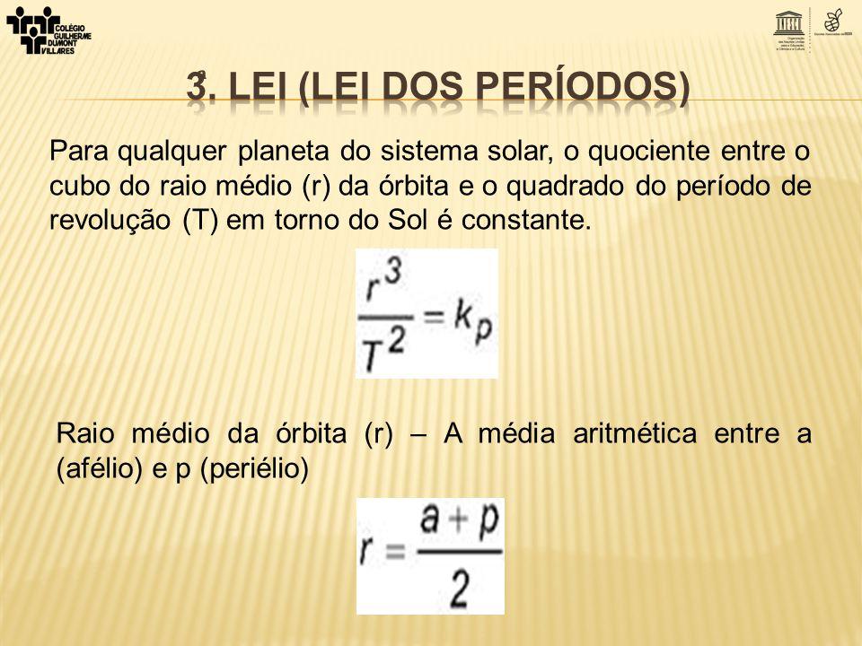 Para qualquer planeta do sistema solar, o quociente entre o cubo do raio médio (r) da órbita e o quadrado do período de revolução (T) em torno do Sol