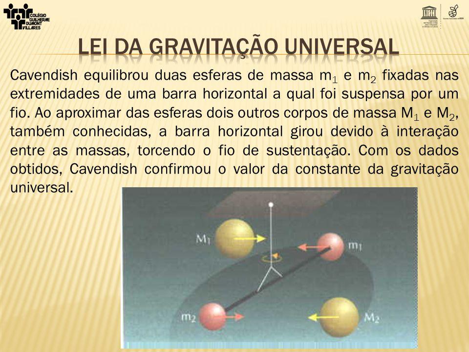 Cavendish equilibrou duas esferas de massa m 1 e m 2 fixadas nas extremidades de uma barra horizontal a qual foi suspensa por um fio. Ao aproximar das
