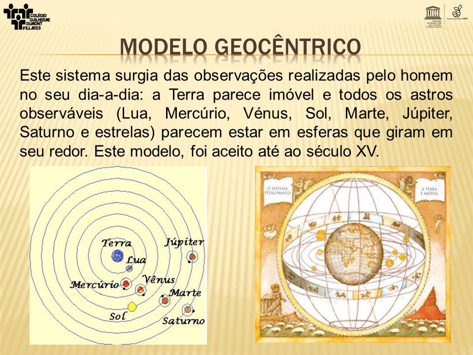 Este sistema surgia das observações realizadas pelo homem no seu dia-a-dia: a Terra parece imóvel e todos os astros observáveis (Lua, Mercúrio, Vénus,