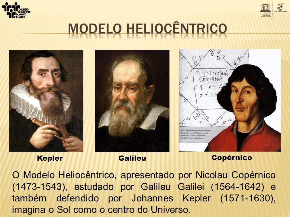 KeplerGalileu Copérnico O Modelo Heliocêntrico, apresentado por Nicolau Copérnico (1473-1543), estudado por Galileu Galilei (1564-1642) e também defen