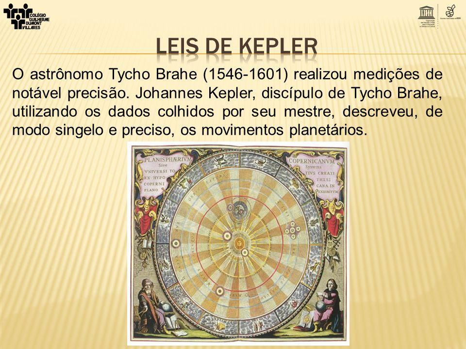 O astrônomo Tycho Brahe (1546-1601) realizou medições de notável precisão. Johannes Kepler, discípulo de Tycho Brahe, utilizando os dados colhidos por