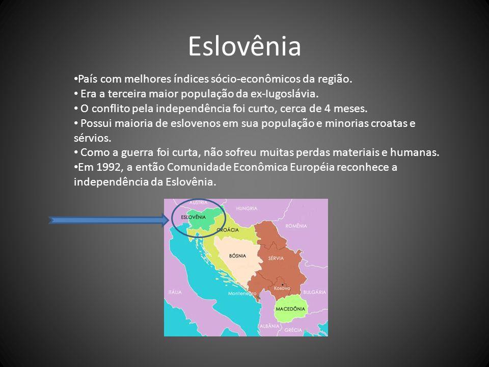 Croácia Segundo país mais desenvolvido da região.Era a segunda maior população da ex-Iugoslávia.