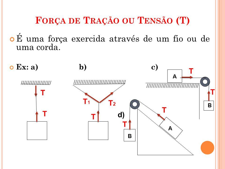 F ORÇA DE T RAÇÃO OU T ENSÃO (T) É uma força exercida através de um fio ou de uma corda. Ex: a) b) c) 10 A /////////////////// ///////////////////////