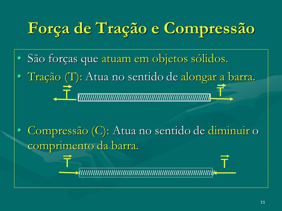 11 Força de Tração e Compressão São forças que atuam em objetos sólidos.São forças que atuam em objetos sólidos. Tração (T): Atua no sentido de alonga