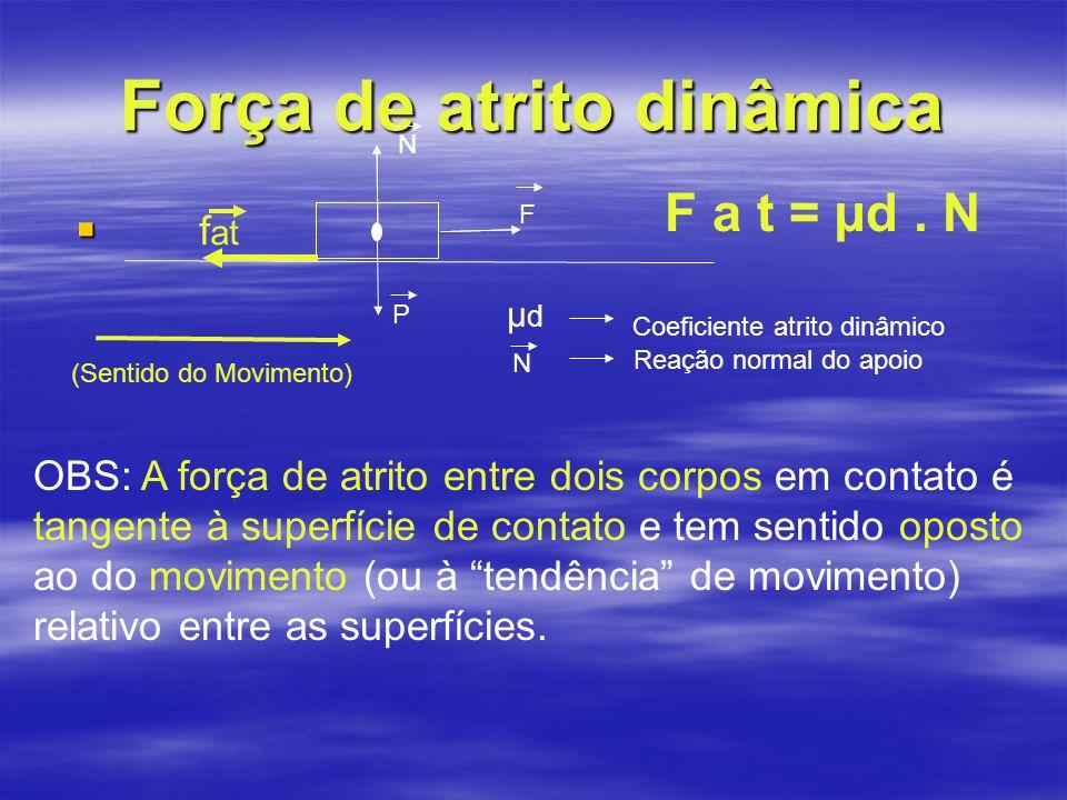 Força de atrito dinâmica N P f at F F a t = µd. N µdµd Coeficiente atrito dinâmico N N Reação normal do apoio OBS: A força de atrito entre dois corpos