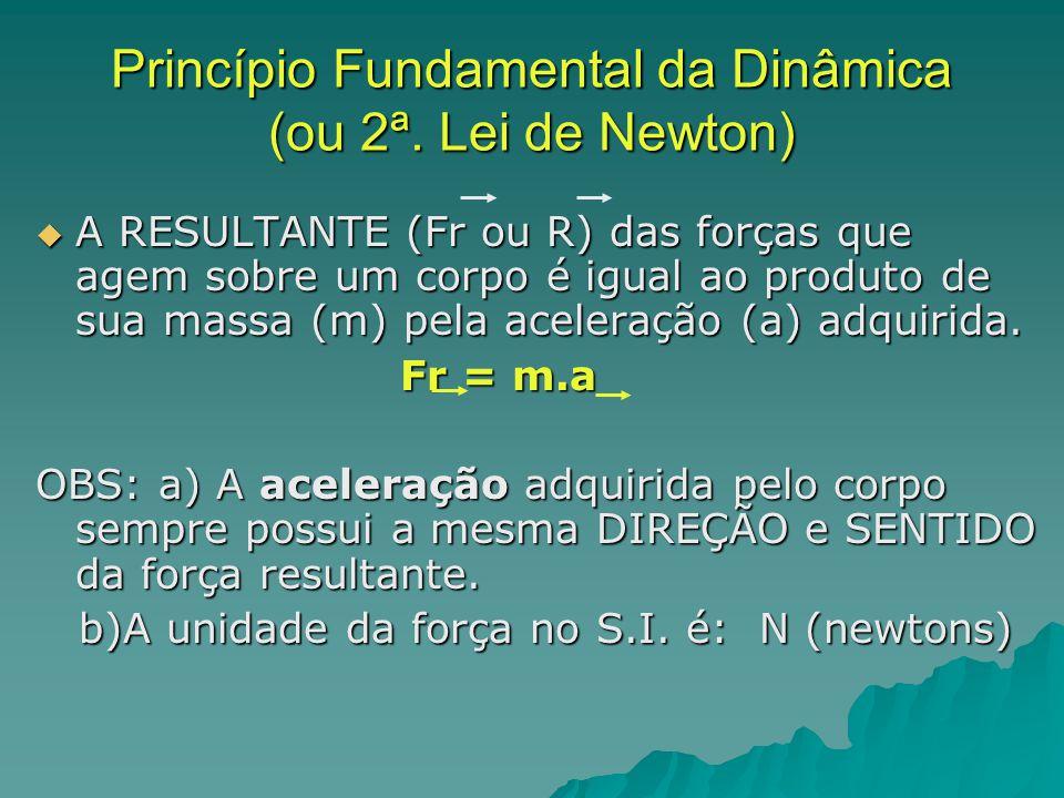 Princípio Fundamental da Dinâmica (ou 2ª. Lei de Newton) A RESULTANTE (Fr ou R) das forças que agem sobre um corpo é igual ao produto de sua massa (m)